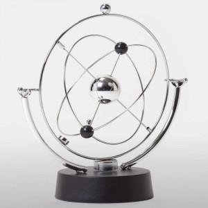 Świat kinetyczny - Planety