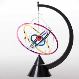 Kinetický svět - Orbita
